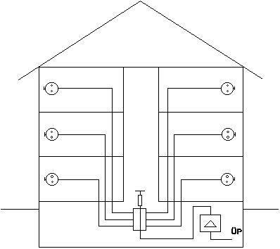 kabelfernsehen sat antenne antennenanlage dvb t. Black Bedroom Furniture Sets. Home Design Ideas